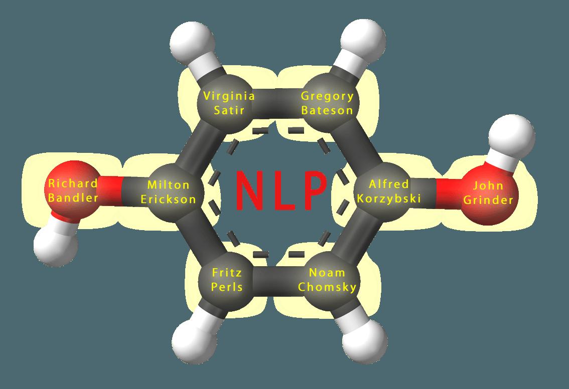 NLP Molecuul