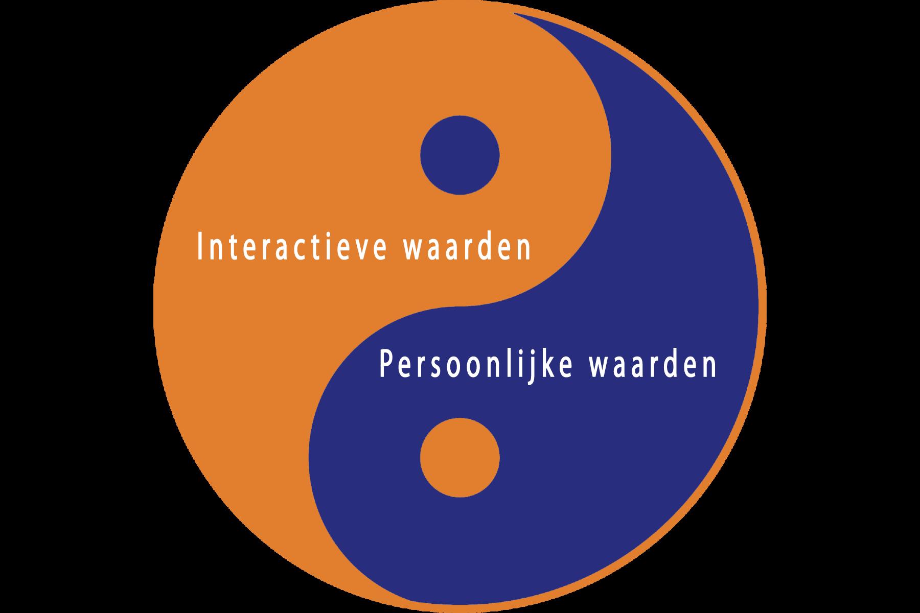 Kracht van je waarden @ Belgercoaching